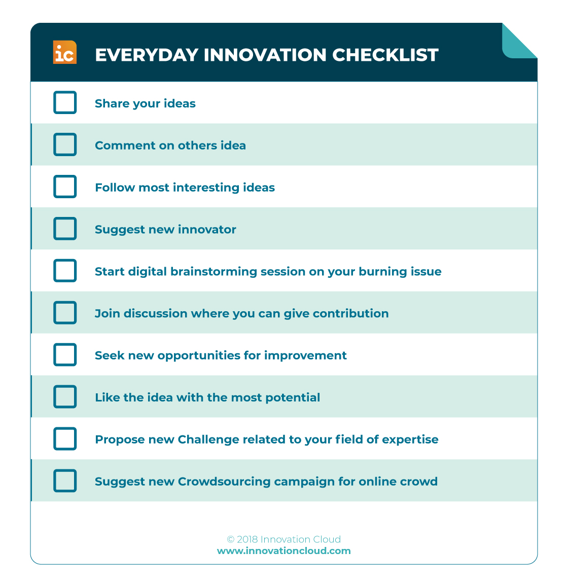 Everyday Innovation Checklist