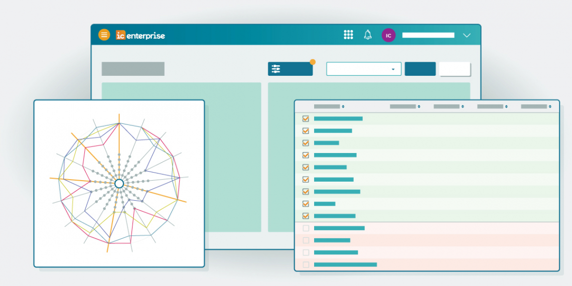 Interactive scoring tool for a holistic approach to idea evaluation